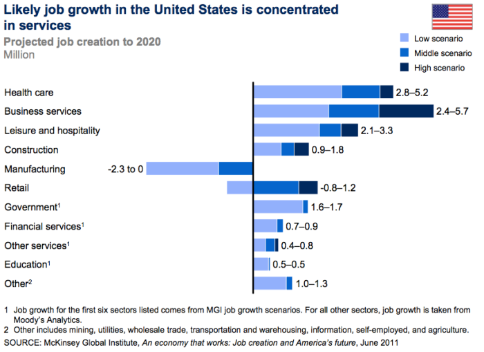 us-likely-job-growth