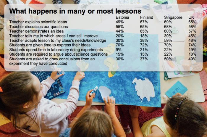 teaching-practices2
